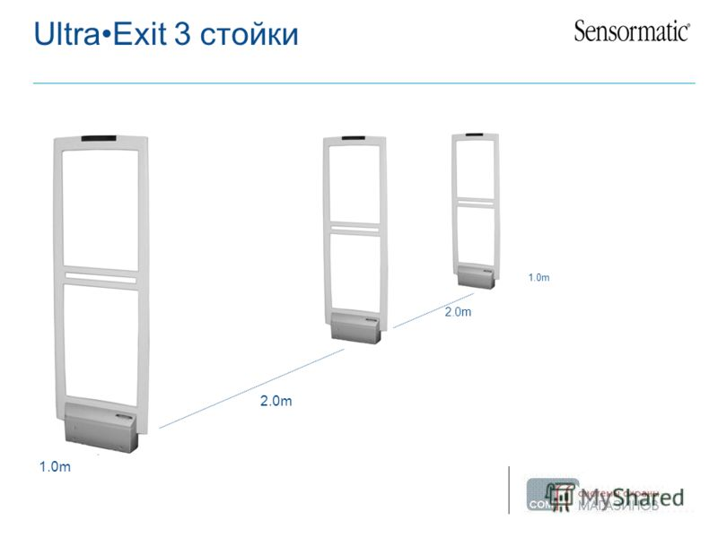 01 September 2012 6 UltraExit 3 стойки 2.0m 1.0m 2.0m