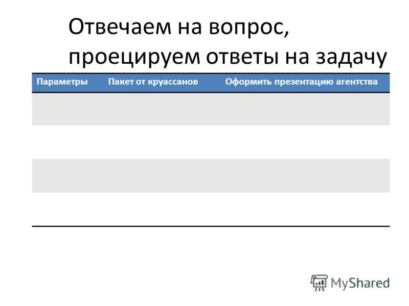 ПараметрыПакет от круассанов Оформить презентацию агентства Отвечаем на вопрос, проецируем ответы на задачу