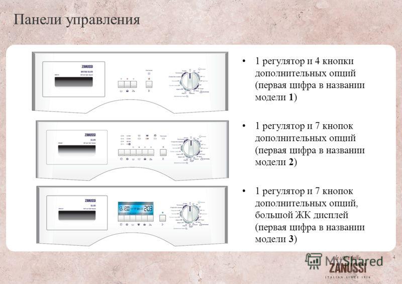 4 Панели управления 1 регулятор и 4 кнопки дополнительных опций (первая цифра в названии модели 1) 1 регулятор и 7 кнопок дополнительных опций (первая цифра в названии модели 2) 1 регулятор и 7 кнопок дополнительных опций, большой ЖК дисплей (первая