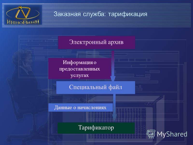 Информация о предоставленных услугах Специальный файл Электронный архив Тарификатор Данные о начислениях Заказная служба: тарификация
