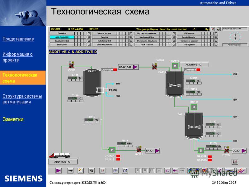 Представление Информация о проекте Технологическая схема Структура системы автматизации Заметки Automation and Drives Семинар партнеров SIEMENS A&D 26-30 Мая 2003 Технологическая схема Технологическая схема Заметки