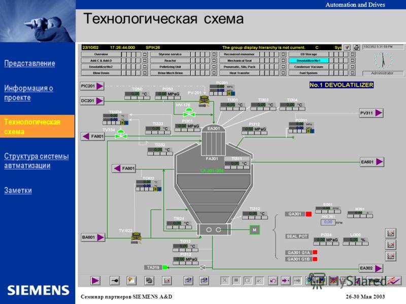 Представление Информация о проекте Технологическая схема Структура системы автматизации Заметки Automation and Drives Семинар партнеров SIEMENS A&D 26-30 Мая 2003 Технологическая схема Технологическая схема