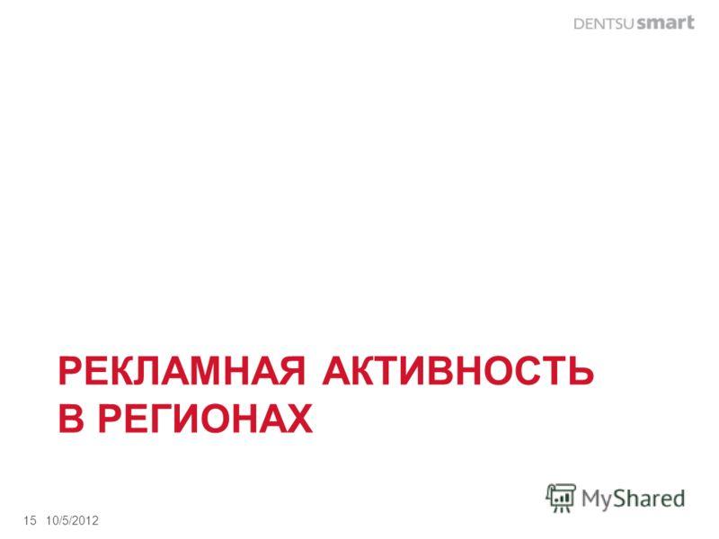 РЕКЛАМНАЯ АКТИВНОСТЬ В РЕГИОНАХ 8/27/201215