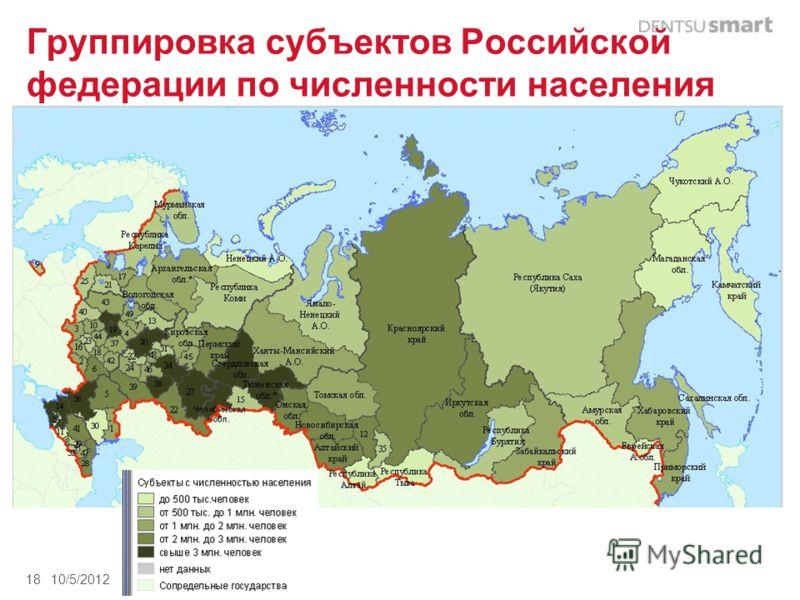 Группировка субъектов Российской федерации по численности населения 8/27/201218