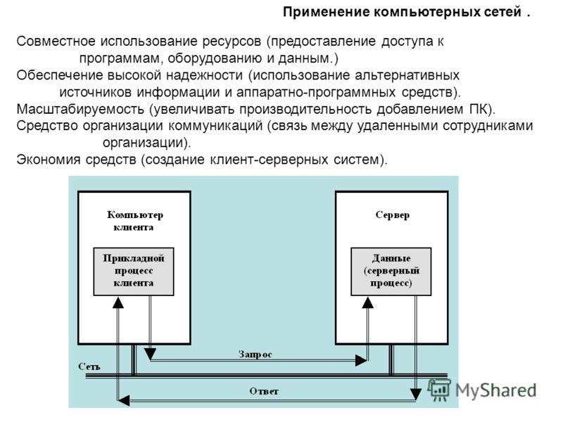 Применение компьютерных сетей. Совместное использование ресурсов (предоставление доступа к программам, оборудованию и данным.) Обеспечение высокой надежности (использование альтернативных источников информации и аппаратно-программных средств). Масшта