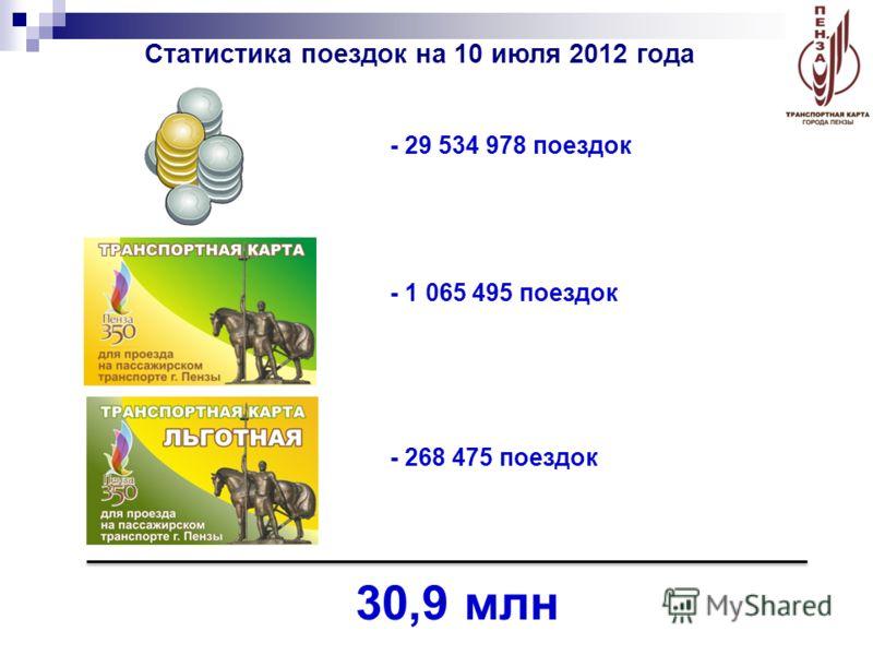 Статистика поездок на 10 июля 2012 года - 29 534 978 поездок - 1 065 495 поездок - 268 475 поездок 30,9 млн