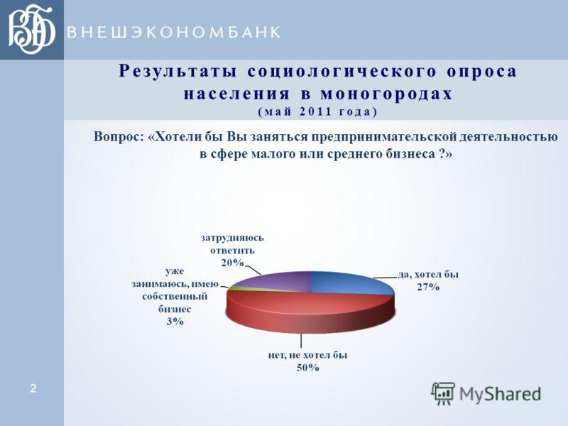 2 Результаты социологического опроса населения в моногородах (май 2011 года) Вопрос: «Хотели бы Вы заняться предпринимательской деятельностью в сфере малого или среднего бизнеса ?»