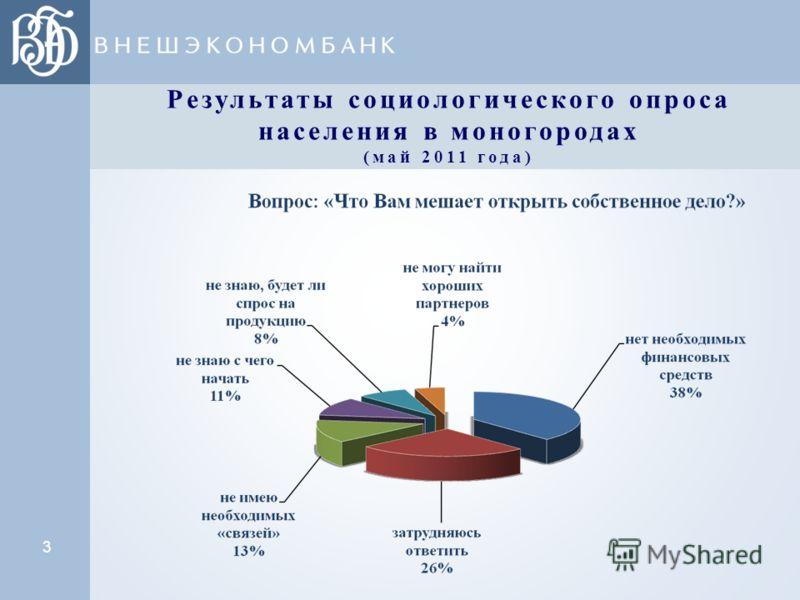 3 Результаты социологического опроса населения в моногородах (май 2011 года)