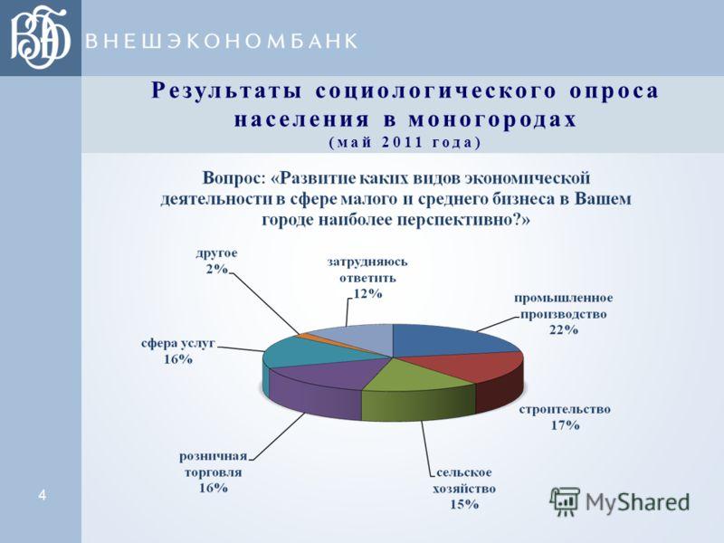 4 Результаты социологического опроса населения в моногородах (май 2011 года)