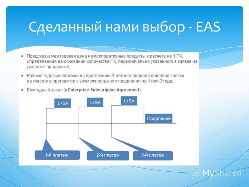 Сделанный нами выбор - EAS