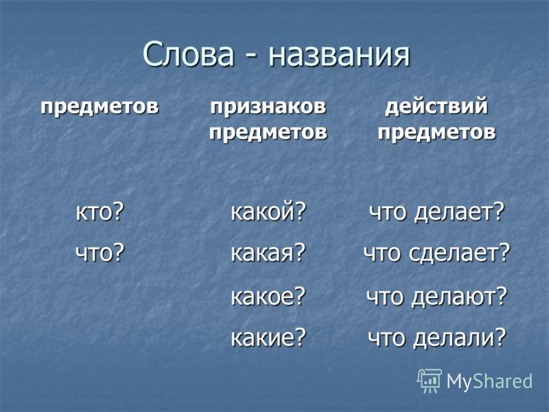 Слова - названия предметов признаков предметов действий предметов кто?какой? что делает? что?какая? что сделает? какое? что делают? какие? что делали?