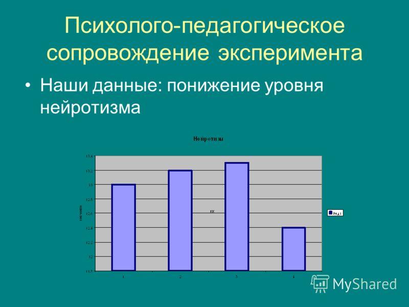 Психолого-педагогическое сопровождение эксперимента Наши данные: понижение уровня нейротизма