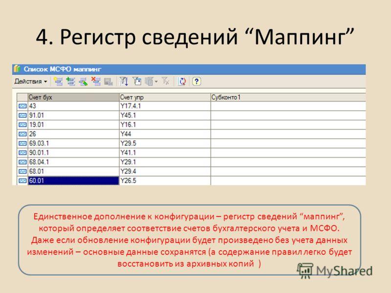 4. Регистр сведений Маппинг Единственное дополнение к конфигурации – регистр сведений маппинг, который определяет соответствие счетов бухгалтерского учета и МСФО. Даже если обновление конфигурации будет произведено без учета данных изменений – основн