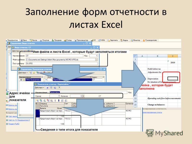 Заполнение форм отчетности в листах Excel