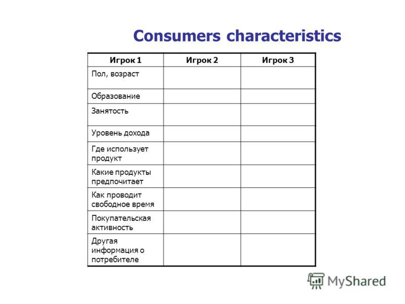 Consumers characteristics Игрок 1Игрок 2Игрок 3 Пол, возраст Образование Занятость Уровень дохода Где использует продукт Какие продукты предпочитает Как проводит свободное время Покупательская активность Другая информация о потребителе