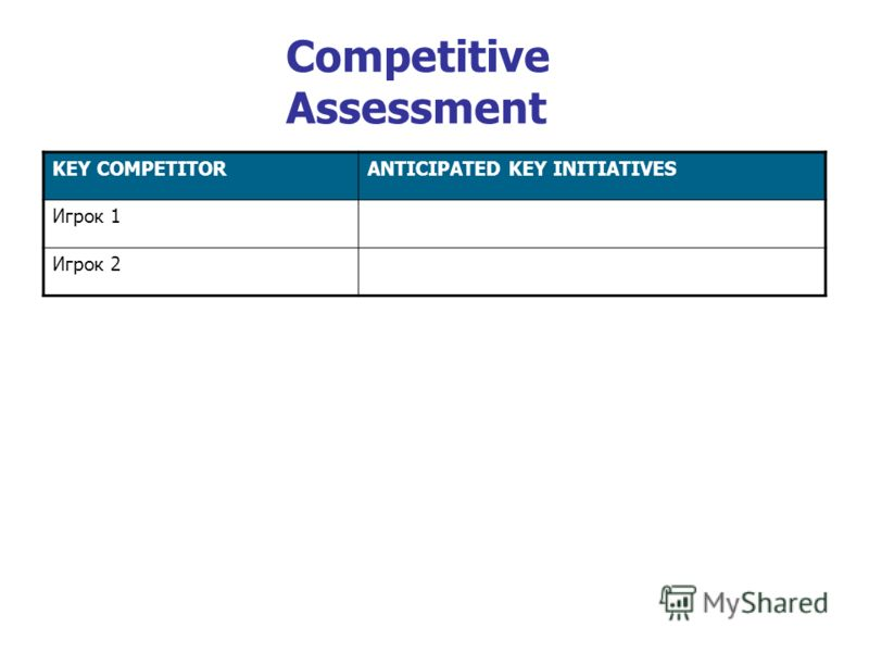 Competitive Assessment KEY COMPETITORANTICIPATED KEY INITIATIVES Игрок 1 Игрок 2