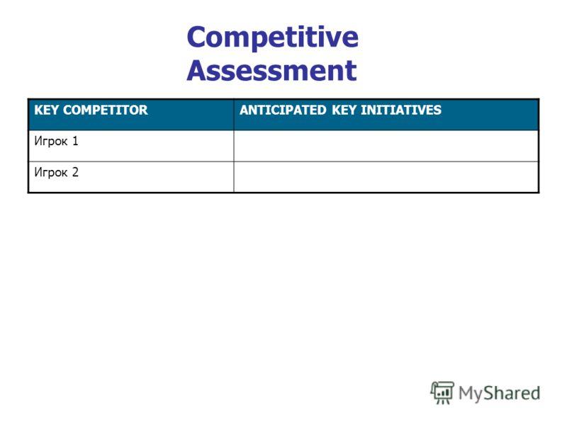 Competitive Assessment KEY COMPETITORANTICIPATED KEY INITIATIVES Игрок 1 Игрок 2
