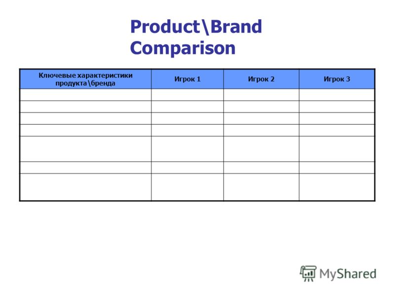 Product\Brand Comparison Ключевые характеристики продукта\бренда Игрок 1Игрок 2Игрок 3