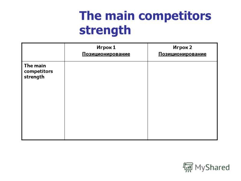The main competitors strength Игрок 1 Позиционирование Игрок 2 Позиционирование The main competitors strength