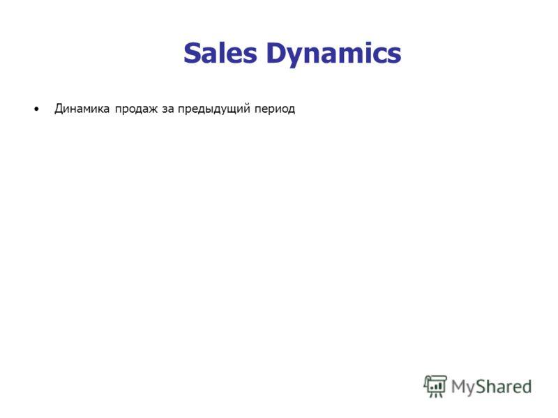 Sales Dynamics Динамика продаж за предыдущий период