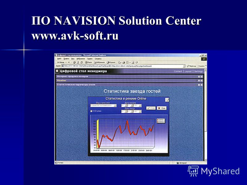 ПО NAVISION Solution Center www.avk-soft.ru