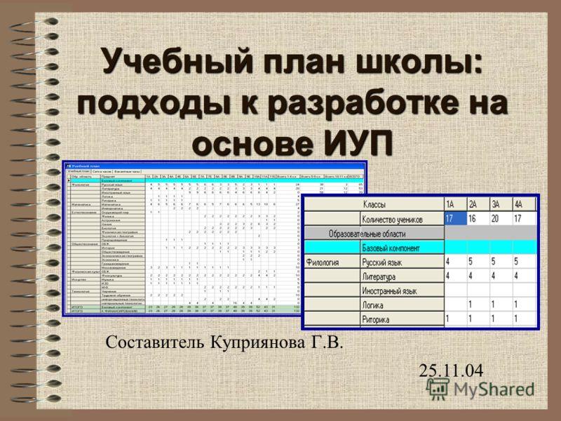 Учебный план школы: подходы к разработке на основе ИУП Составитель Куприянова Г.В. 25.11.04
