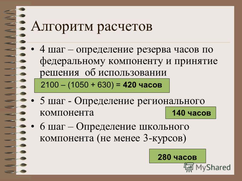 Алгоритм расчетов 4 шаг – определение резерва часов по федеральному компоненту и принятие решения об использовании 5 шаг - Определение регионального компонента 6 шаг – Определение школьного компонента (не менее 3-курсов) 2100 – (1050 + 630) = 420 час