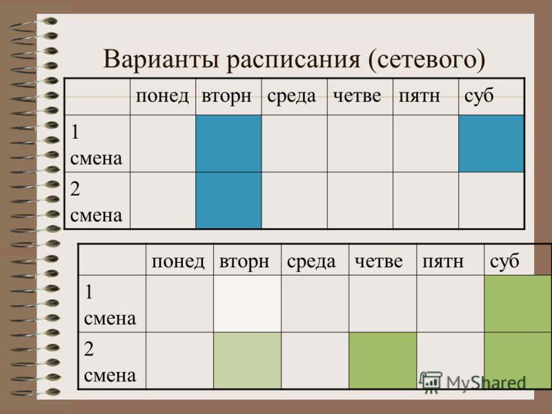 Варианты расписания (сетевого) понедвторнсредачетвепятнсуб 1 смена 2 смена понедвторнсредачетвепятнсуб 1 смена 2 смена