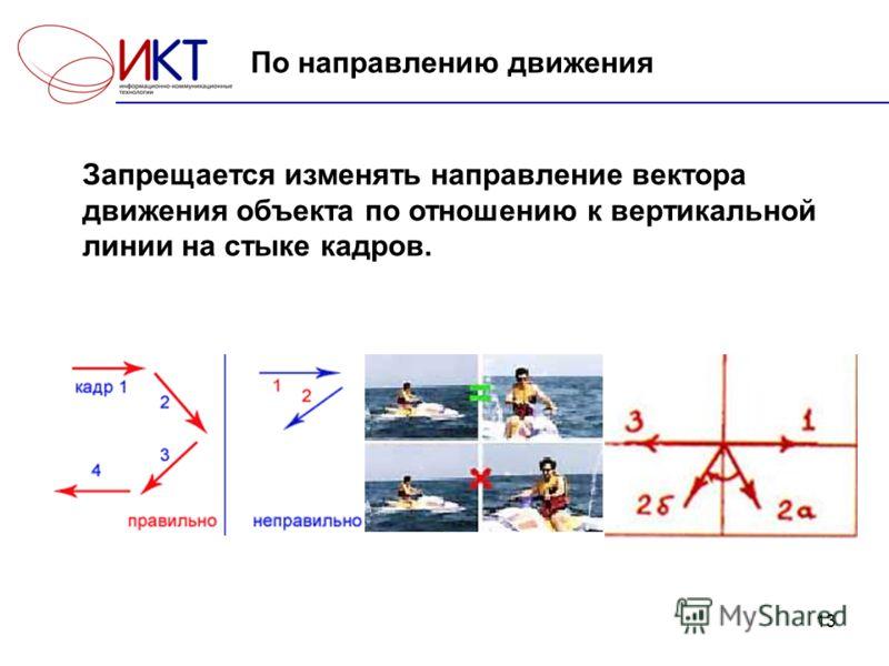 13 По направлению движения Запрещается изменять направление вектора движения объекта по отношению к вертикальной линии на стыке кадров.