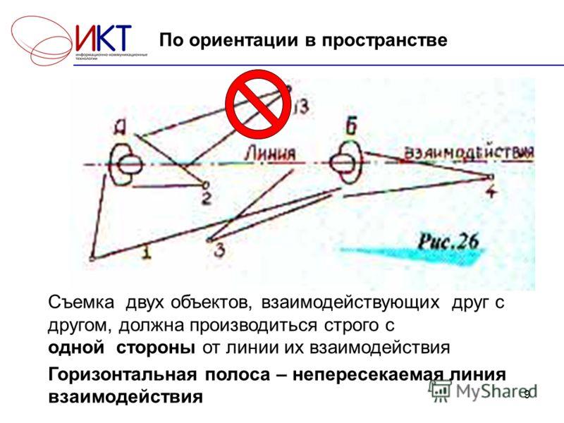 9 По ориентации в пространстве Съемка двух объектов, взаимодействующих друг с другом, должна производиться строго с одной стороны от линии их взаимодействия Горизонтальная полоса – непересекаемая линия взаимодействия