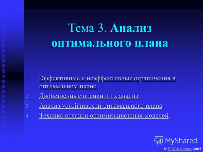 Тема 3. Анализ оптимального плана 1. Эффективные и неэффективные ограничения в оптимальном плане. Эффективные и неэффективные ограничения в оптимальном плане Эффективные и неэффективные ограничения в оптимальном плане 2. Двойственные оценки и их анал
