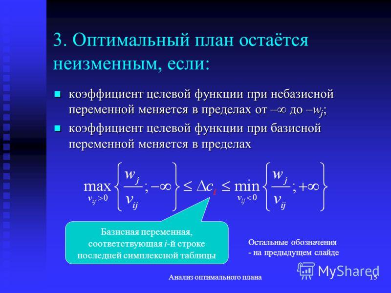 Анализ оптимального плана15 3. Оптимальный план остаётся неизменным, если: коэффициент целевой функции при небазисной переменной меняется в пределах от – до –w j ; коэффициент целевой функции при небазисной переменной меняется в пределах от – до –w j