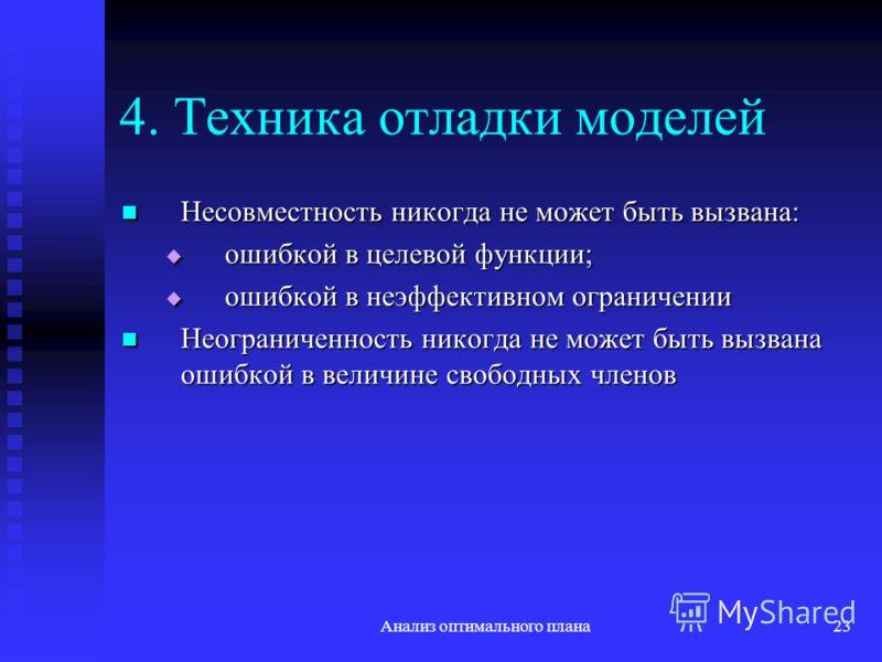 Анализ оптимального плана23 4. Техника отладки моделей Несовместность никогда не может быть вызвана: Несовместность никогда не может быть вызвана: ошибкой в целевой функции; ошибкой в целевой функции; ошибкой в неэффективном ограничении ошибкой в неэ