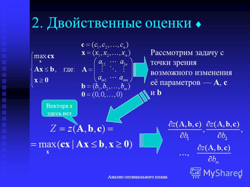 Анализ оптимального плана6 2. Двойственные оценки Рассмотрим задачу с точки зрения возможного изменения её параметров A, c и b Вектора x здесь нет