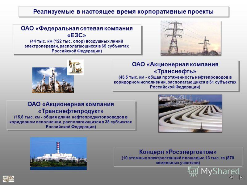 4 Реализуемые в настоящее время корпоративные проекты Концерн «Росэнергоатом» (10 атомных электростанций площадью 13 тыс. га (870 земельных участков) Концерн «Росэнергоатом» (10 атомных электростанций площадью 13 тыс. га (870 земельных участков) ОАО
