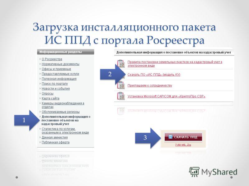 Загрузка инсталляционного пакета ИС ППД с портала Росреестра 1 1 2 2 3 3