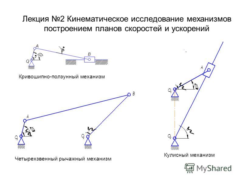 Лекция 2 Кинематическое исследование механизмов построением планов скоростей и ускорений O 1 A B w 1 w A B a Кривошипно-ползунный механизм Четырехзвенный рычажный механизм Кулисный механизм