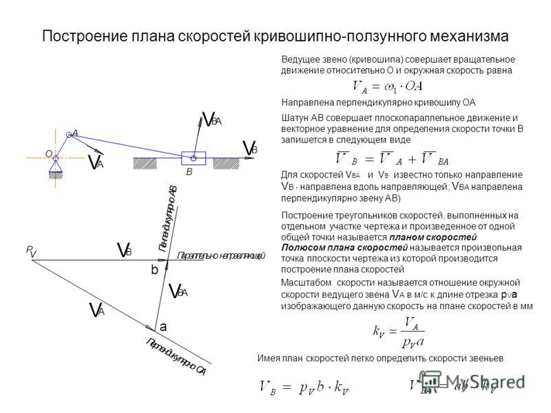 Построение плана скоростей кривошипно-ползунного механизма V A V B V AB A O B P V V BA П е н п е н д и к у л я р н о А В V B Параллельнонаправляющей V A П е р п е н д и к у л я р н о О А a b Ведущее звено (кривошипа) совершает вращательное движение о