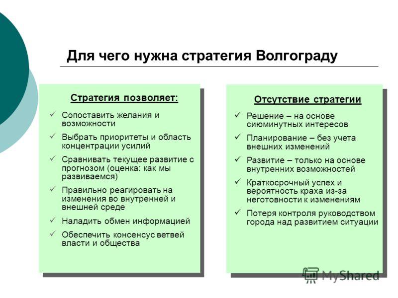 Волгоград краткая характеристика (на 1.01.2007 г.) Территория – 881,5 кв.км Население – 1019 тыс. чел. Расстояние до Москвы – 966 км до Ростова – 496 км Численность занятых в экономике – 556 тыс. чел. Объем промышленного производства – 178914,5 млн.