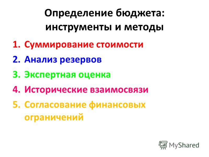 Определение бюджета: инструменты и методы 1.Суммирование стоимости 2.Анализ резервов 3.Экспертная оценка 4.Исторические взаимосвязи 5.Согласование финансовых ограничений