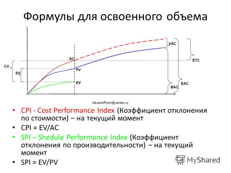 Формулы для освоенного объема CPI - Cost Performance Index (Коэффициент отклонения по стоимости) – на текущий момент CPI = EV/AC SPI – Shedule Performance Index (Коэффициент отклонения по производительности) – на текущий момент SPI = EV/PV
