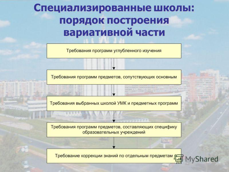 Специализированные школы: порядок построения вариативной части