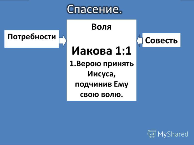Потребности Воля Иакова 1:1 1.Верою принять Иисуса, подчинив Ему свою волю. Совесть