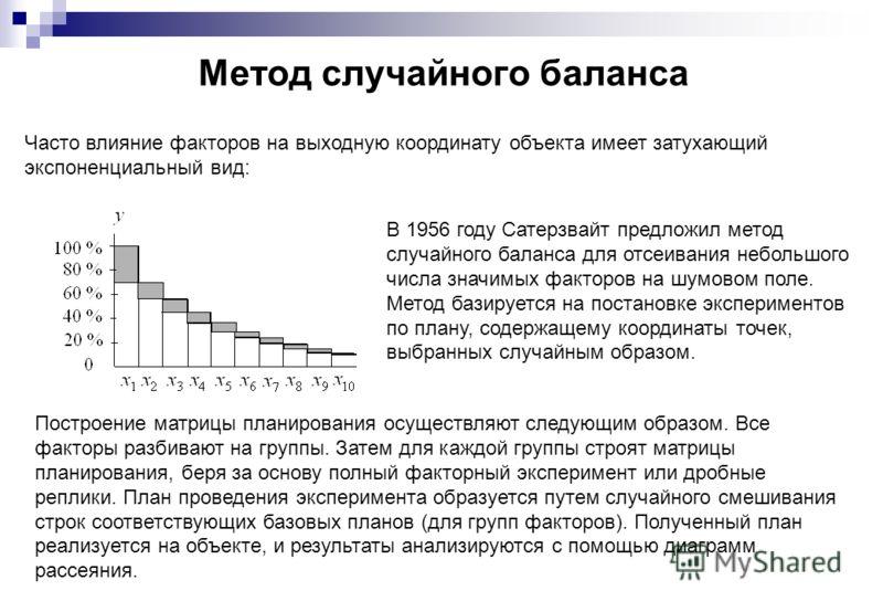 Метод случайного баланса Часто влияние факторов на выходную координату объекта имеет затухающий экспоненциальный вид: В 1956 году Сатерзвайт предложил метод случайного баланса для отсеивания небольшого числа значимых факторов на шумовом поле. Метод б