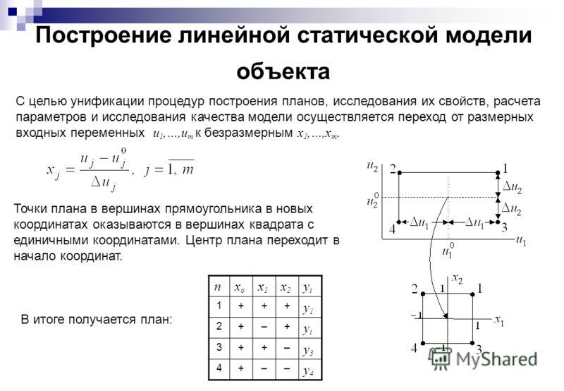 Построение линейной статической модели объекта С целью унификации процедур построения планов, исследования их свойств, расчета параметров и исследования качества модели осуществляется переход от размерных входных переменных u 1,…,u m к безразмерным x
