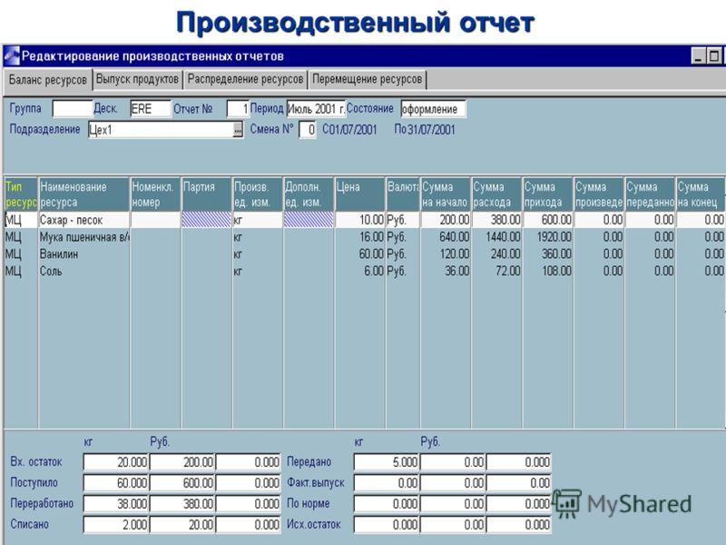 Производственный отчет