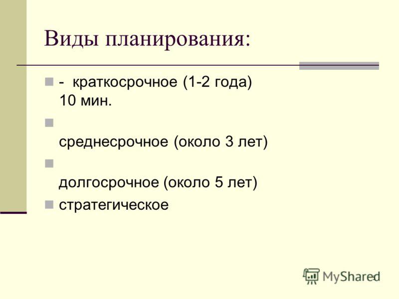 5 Виды планирования: - краткосрочное (1-2 года) 10 мин. среднесрочное (около 3 лет) долгосрочное (около 5 лет) стратегическое