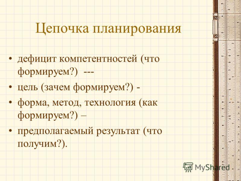 Цепочка планирования дефицит компетентностей (что формируем?) --- цель (зачем формируем?) - форма, метод, технология (как формируем?) – предполагаемый результат (что получим?).