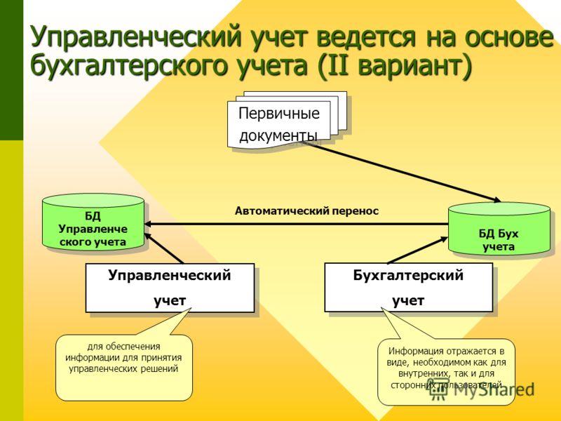31 Управленческий учет ведется на основе бухгалтерского учета (II вариант) БД Бух учета Бухгалтерский учет Бухгалтерский учет Информация отражается в виде, необходимом как для внутренних, так и для сторонних пользователей Управленческий учет Управлен