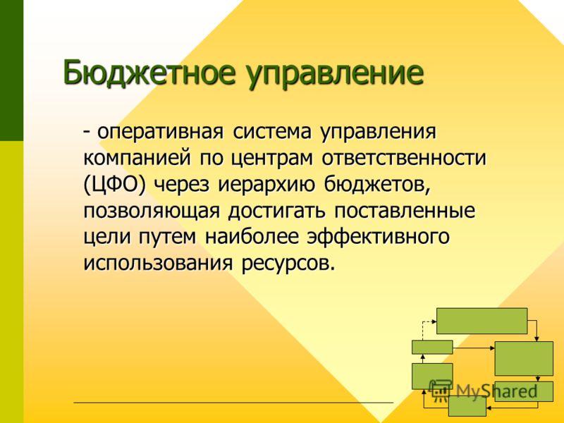 4 Бюджетное управление - оперативная система управления компанией по центрам ответственности (ЦФО) через иерархию бюджетов, позволяющая достигать поставленные цели путем наиболее эффективного использования ресурсов. - оперативная система управления к